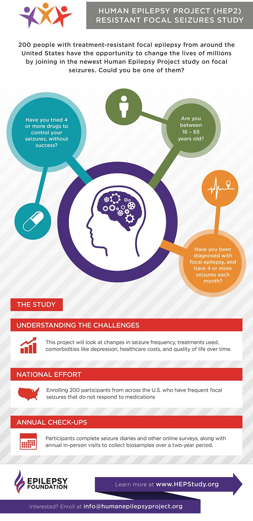 HEP2_infographic